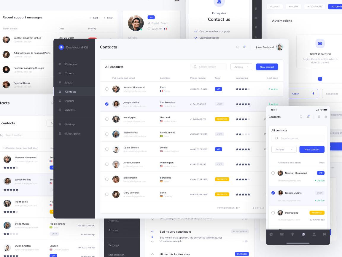 Figma admin dashboard UI kit