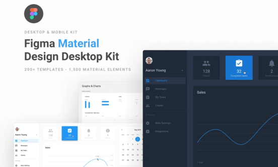 Figma Material Design Kit