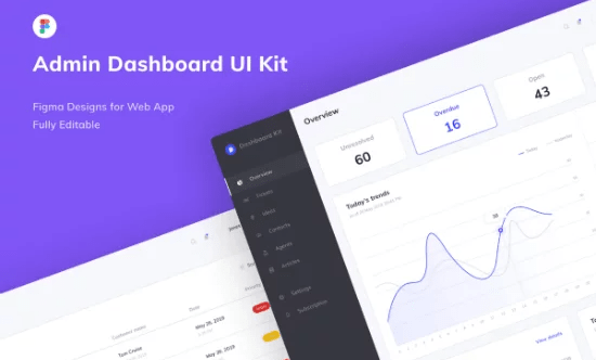 Admin dashboard kit