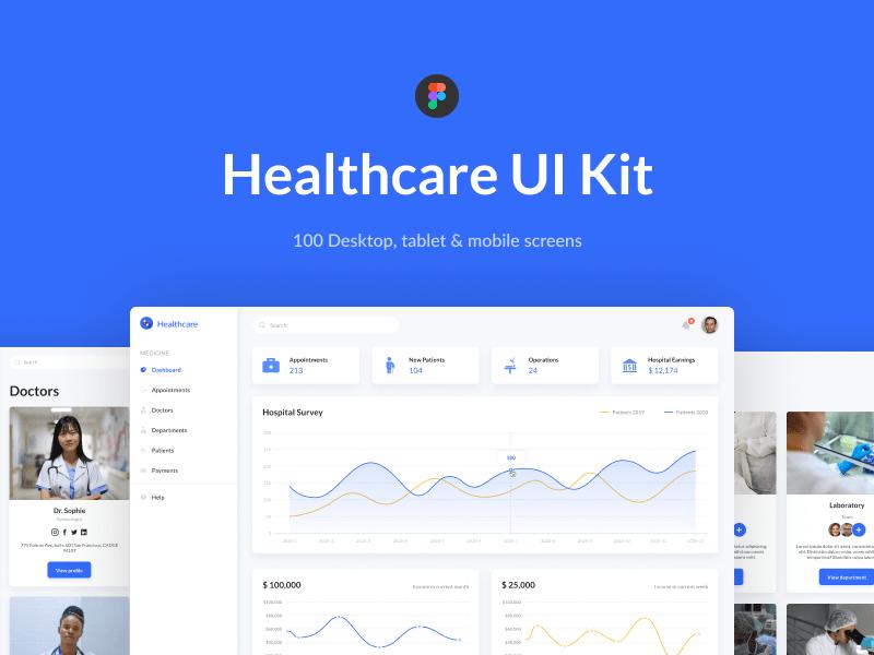 Figma Healthcare Dashboard UI Kit