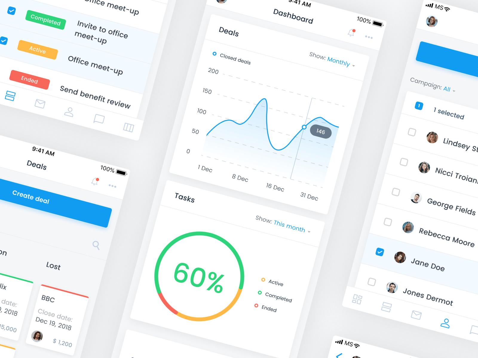 Dashboard UI kit