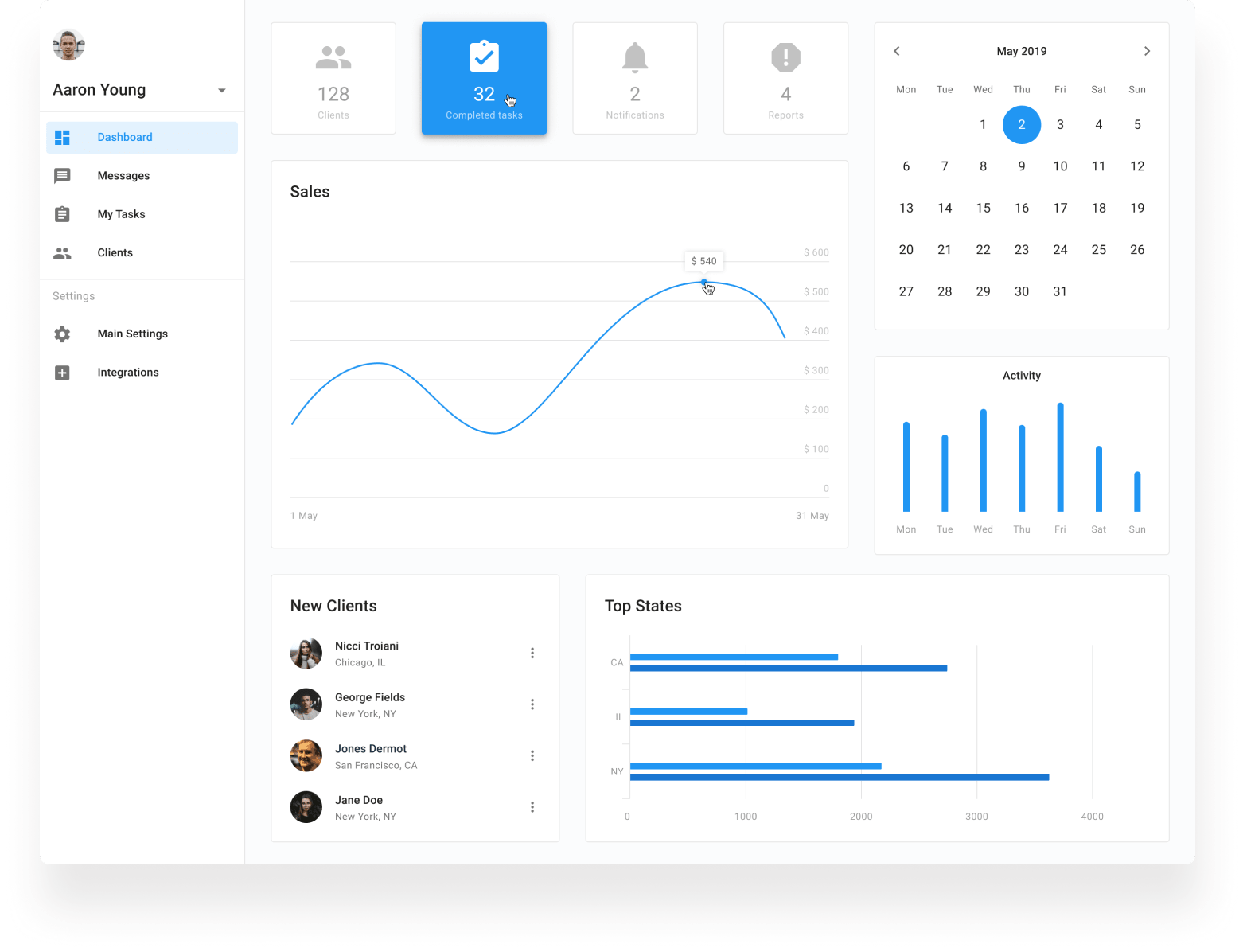 Figma & Sketch Templates & UI Kits for Creative Teams