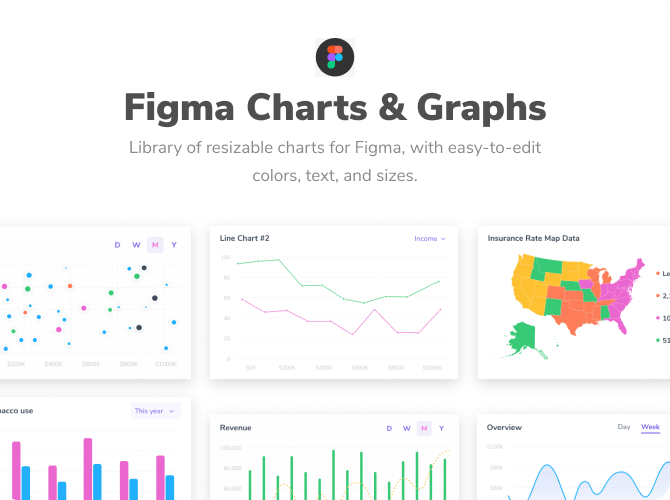 Figma Charts & Graphs UI Kit