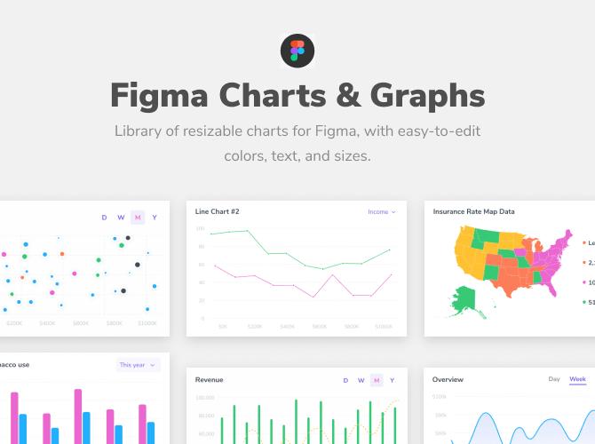 figma charts ui kit