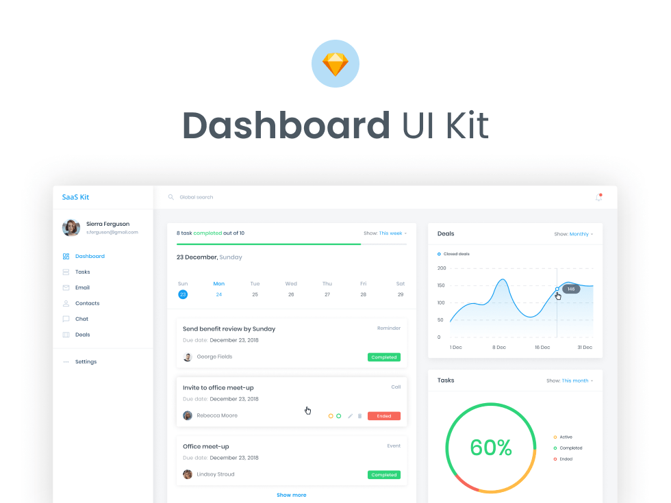 sketch dashboard ui kit