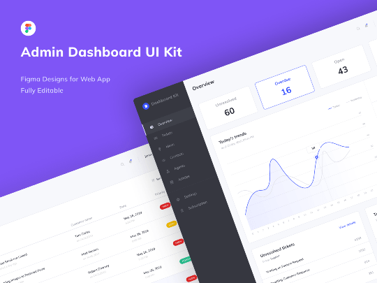 admin dashboard UI kit figma