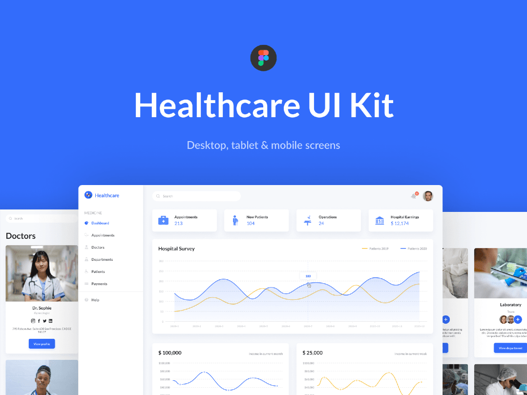 healthcare dashboard template